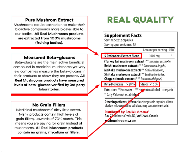 Nutrition Label Real Mushrooms Beta Glucans